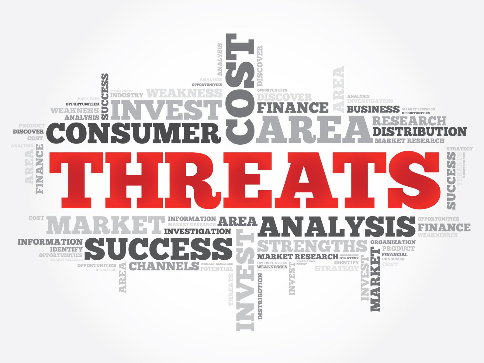Fotolia_83439300_Threats-word-cloud_M